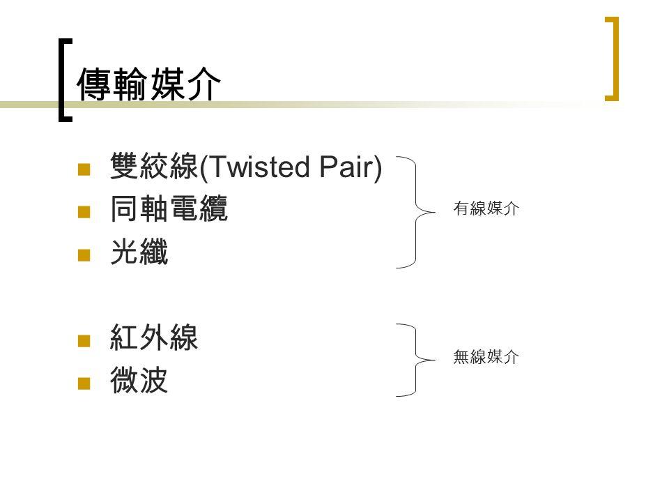 傳輸媒介 雙絞線 (Twisted Pair) 同軸電纜 光纖 紅外線 微波 有線媒介 無線媒介