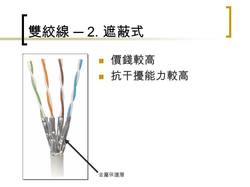 雙絞線 ─ 2. 遮蔽式 價錢較高 抗干擾能力較高 金屬保護層