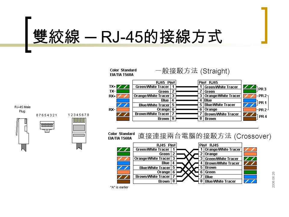 雙絞線 ─ RJ-45 的接線方式 一般接駁方法 (Straight) 直接連接兩台電腦的接駁方法 (Crossover)