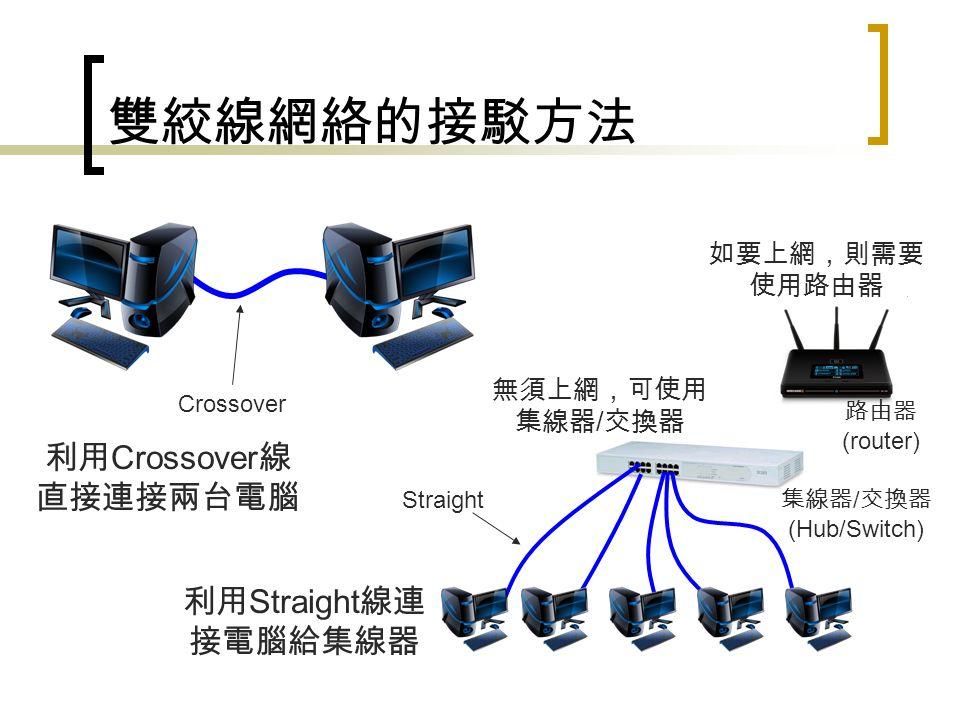 雙絞線網絡的接駁方法 利用 Crossover 線 直接連接兩台電腦 Straight 利用 Straight 線連 接電腦給集線器 集線器 / 交換器 (Hub/Switch) Crossover 如要上網,則需要 使用路由器 無須上網,可使用 集線器 / 交換器 路由器 (router)