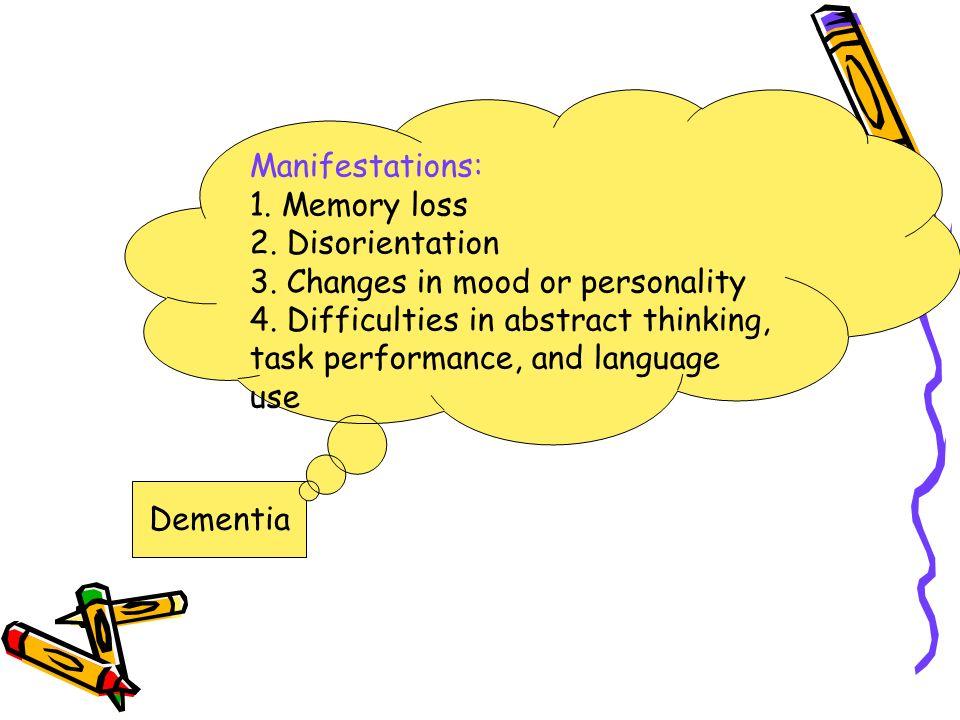 Dementia Manifestations: 1. Memory loss 2. Disorientation 3.