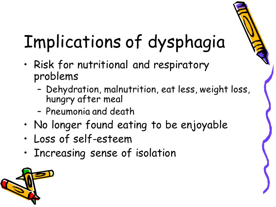 Implications of dysphagia Risk for nutritional and respiratory problems –Dehydration, malnutrition, eat less, weight loss, hungry after meal –Pneumonia and death No longer found eating to be enjoyable Loss of self-esteem Increasing sense of isolation