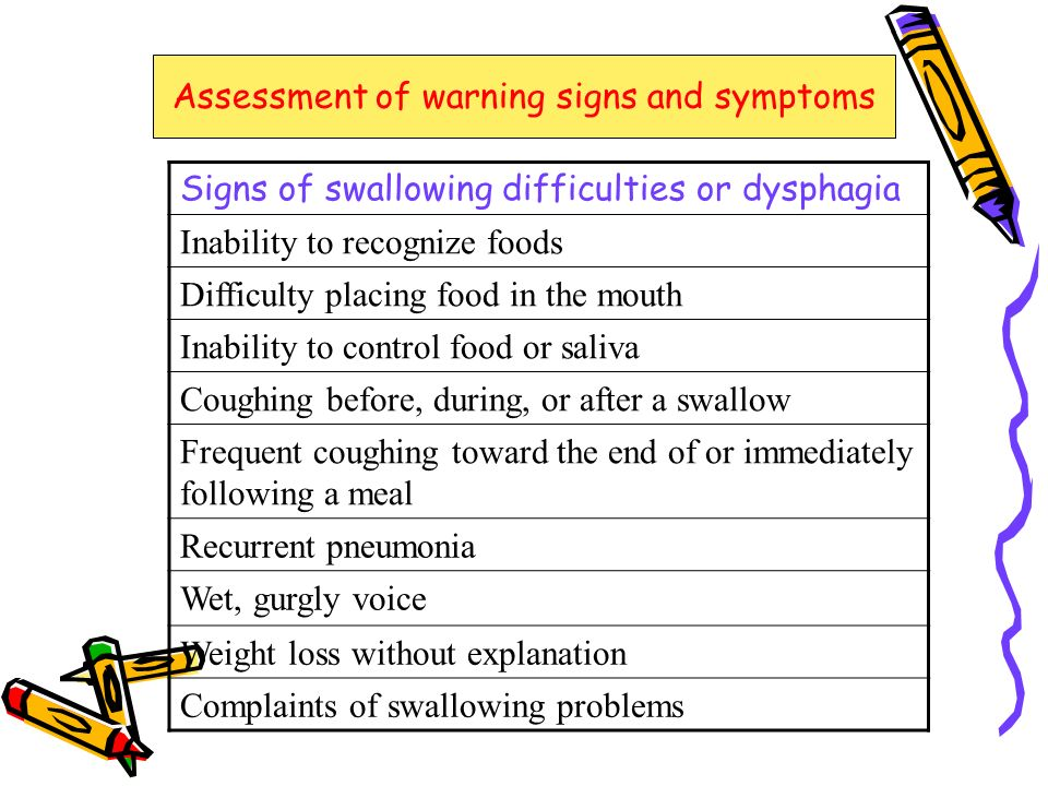 Assessment of warning signs and symptoms Signs of swallowing difficulties or dysphagia Inability to recognize foods Difficulty placing food in the mouth Inability to control food or saliva Coughing before, during, or after a swallow Frequent coughing toward the end of or immediately following a meal Recurrent pneumonia Wet, gurgly voice Weight loss without explanation Complaints of swallowing problems