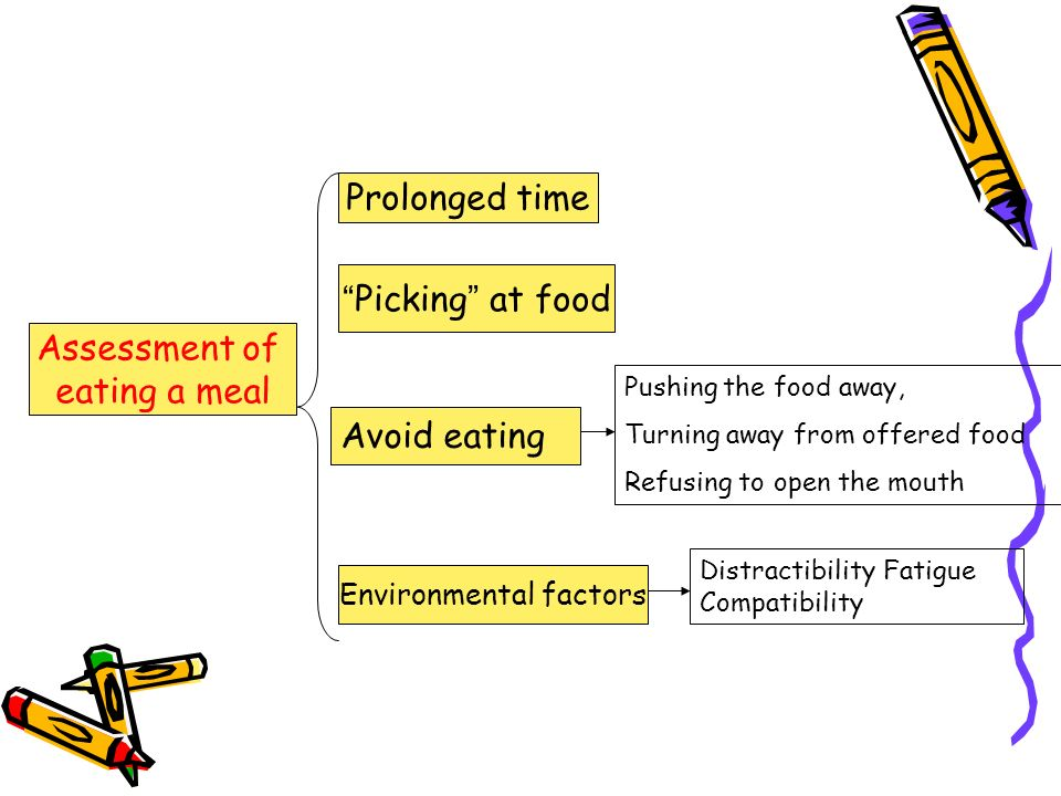 Assessment of eating a meal Prolonged time Picking at food Avoid eating Pushing the food away, Turning away from offered food Refusing to open the mouth Environmental factors Distractibility Fatigue Compatibility