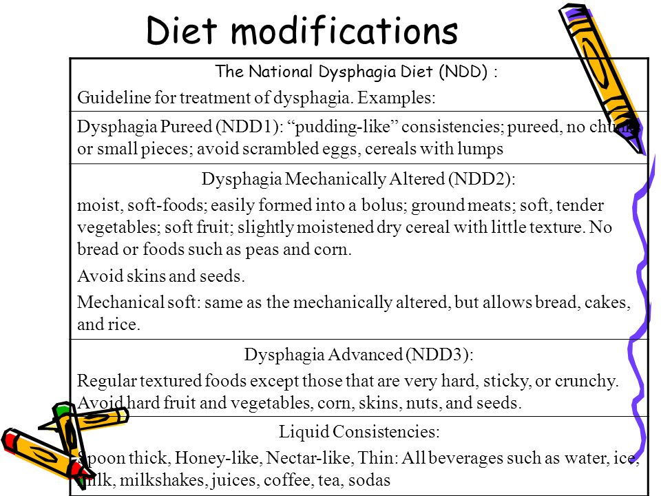Diet modifications The National Dysphagia Diet (NDD) : Guideline for treatment of dysphagia.