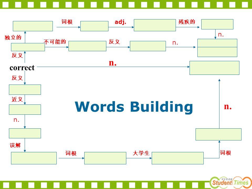 correct n. 反义 独立的 词根 adj. 残疾的 n. 不可能的 n. 反义 n. 误解 词根大学生 词根 n. 近义 反义 Words Building