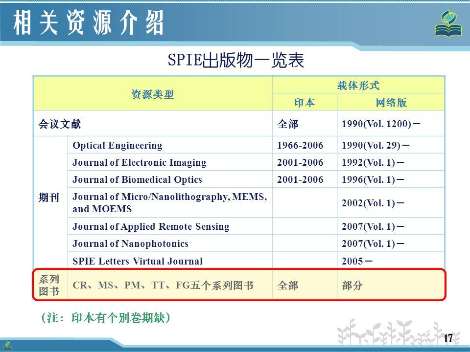 17 相关资源介绍 SPIE出版物一览表 资源类型 载体形式 印本网络版 会议文献全部 1990(Vol.