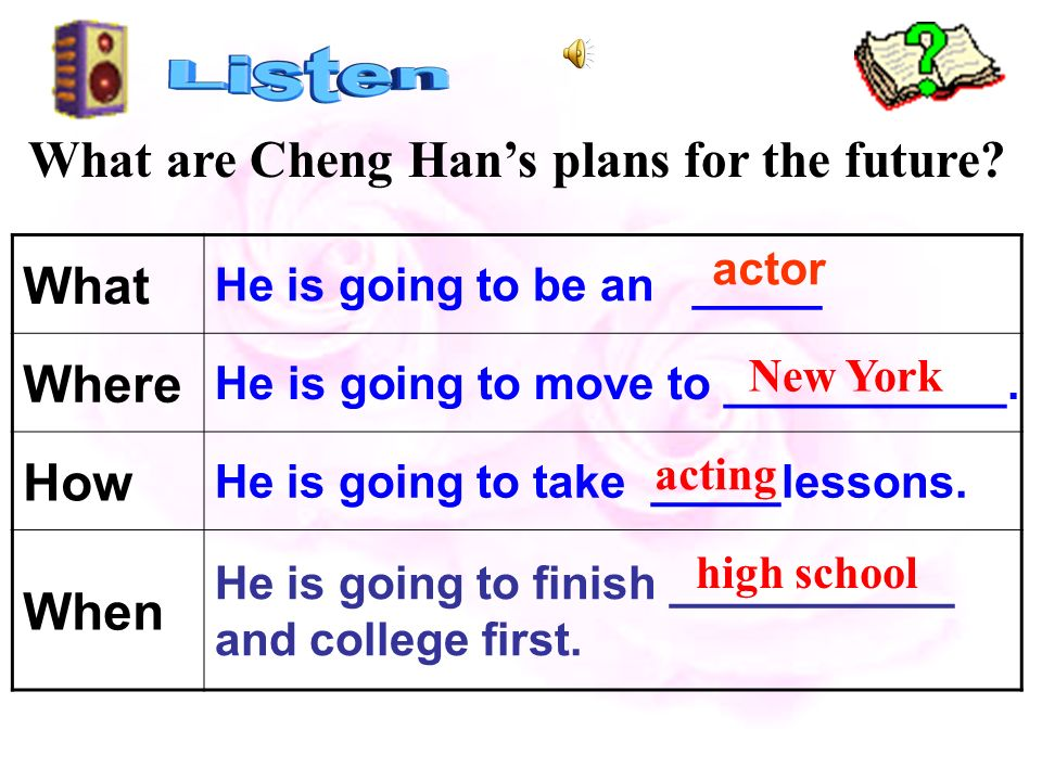 √ Guess: What is Cheng Han going to be