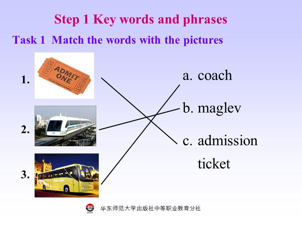 华东师范大学出版社中等职业教育分社 Task 1 Match the words with the pictures a.coach b.maglev c.admission ticket 1.