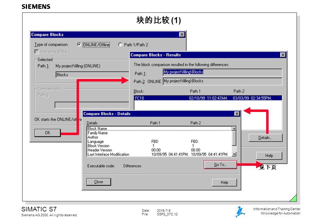 Date:2016-7-9 File:SSP2_07C.12 SIMATIC S7 Siemens AG 2000.