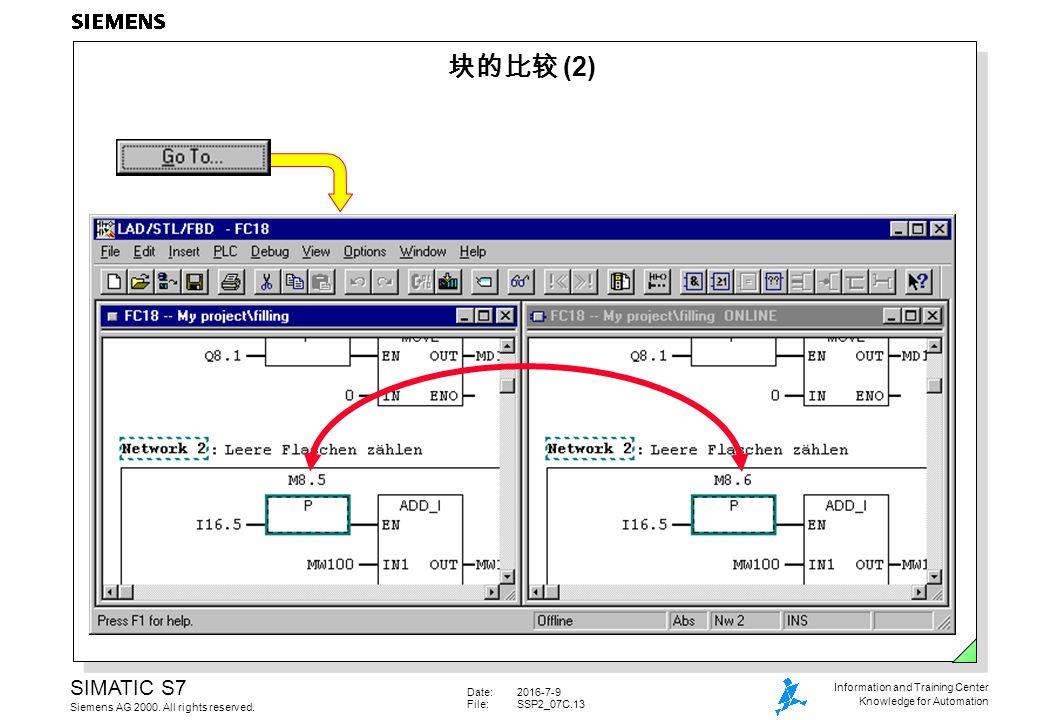 Date:2016-7-9 File:SSP2_07C.13 SIMATIC S7 Siemens AG 2000.