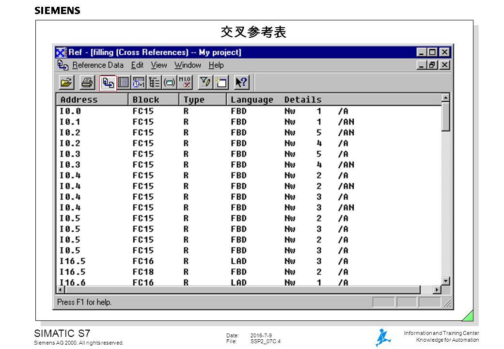 Date:2016-7-9 File:SSP2_07C.4 SIMATIC S7 Siemens AG 2000.