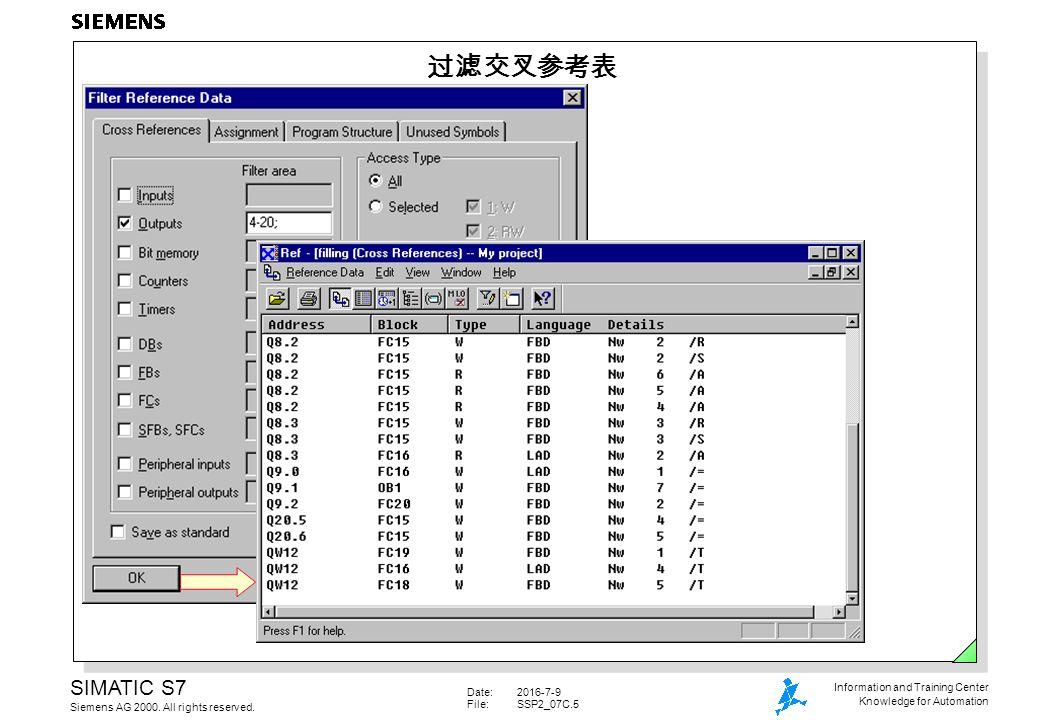 Date:2016-7-9 File:SSP2_07C.5 SIMATIC S7 Siemens AG 2000.