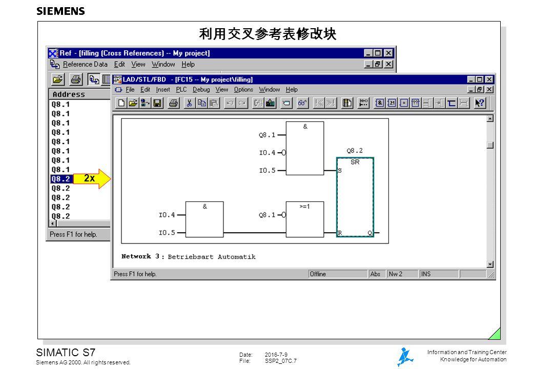 Date:2016-7-9 File:SSP2_07C.7 SIMATIC S7 Siemens AG 2000.