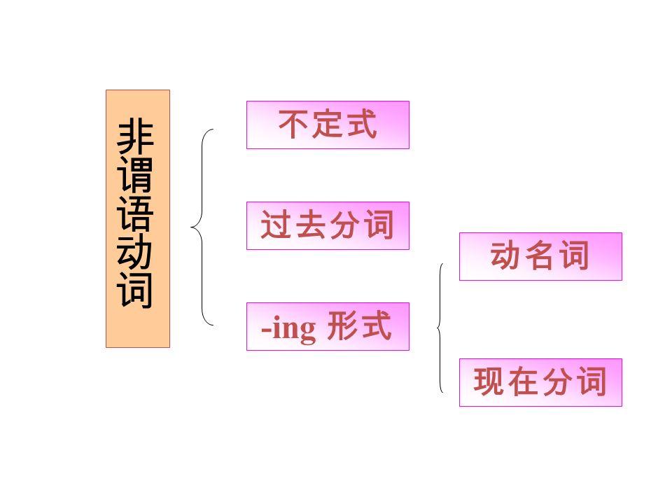 过去分词 不定式 -ing 形式 动名词 现在分词