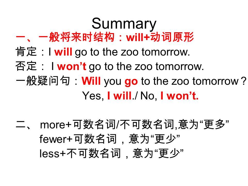 Summary 一、一般将来时结构: will+ 动词原形 肯定: I will go to the zoo tomorrow.