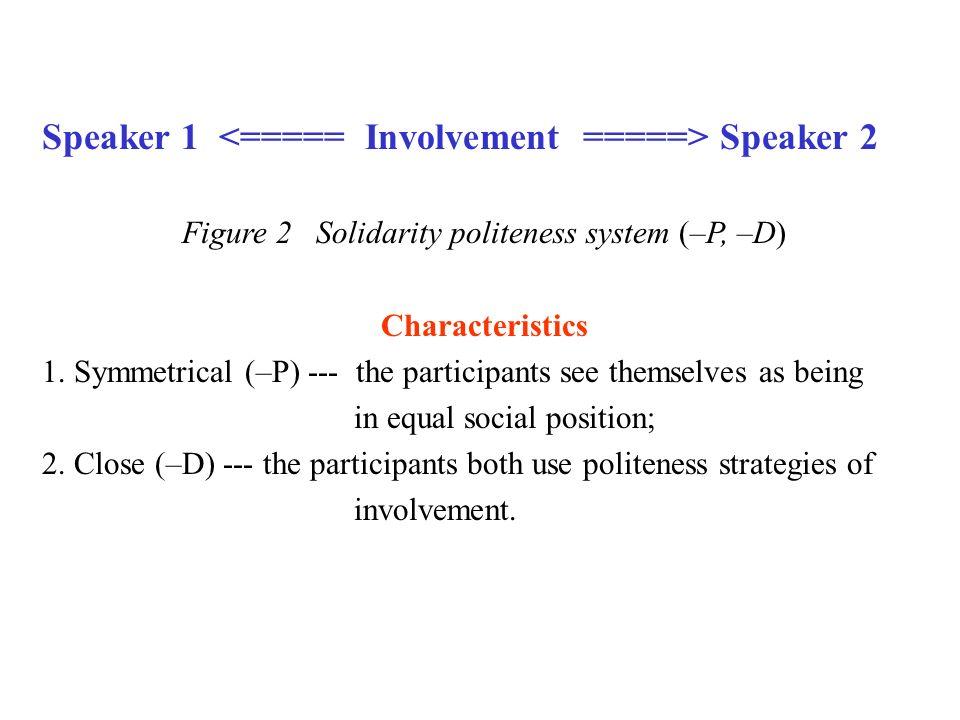Speaker 1 Speaker 2 Figure 2 Solidarity politeness system (–P, –D) Characteristics 1.