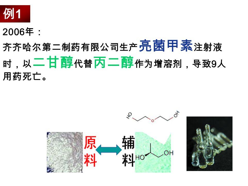 2006 年: 齐齐哈尔第二制药有限公司生产 亮菌甲素 注射液 时,以 二甘醇 代替 丙二醇 作为增溶剂,导致 9 人 用药死亡。 例1例1