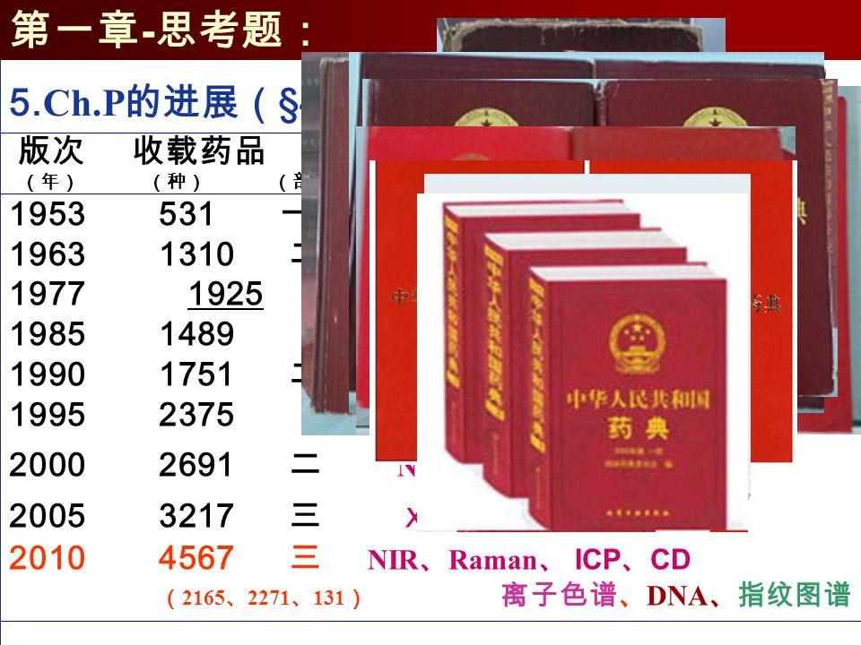 版次 收载药品 标准 新技术 (年) (种) (部) 1953 531 一 chemistry 、崩解、重量差异 1963 1310 二 chemistry 、崩解、重量差异 1977 1925 二 chemistry 、崩解、重量差异 1985 1489 二 UV-vis 1990 1751 二 TLC 、溶出度、含量均匀度 1995 2375 二 IR 、 AAC 、 HPLC 、 GC 2000 2691 二 NMR 、 MS 、 CE 2005 3217 三 XRPD 、 GC-MS 、 LC-MS 2010 4567 三 NIR 、 Raman 、 ICP 、 CD ( 2165 、 2271 、 131 ) 离子色谱、 DNA 、指纹图谱 第一章 - 思考题: 5.
