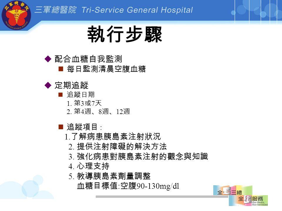 執行步驟  配合血糖自我監測 每日監測清晨空腹血糖  定期追蹤 追蹤日期 1. 第 3 或 7 天 2.
