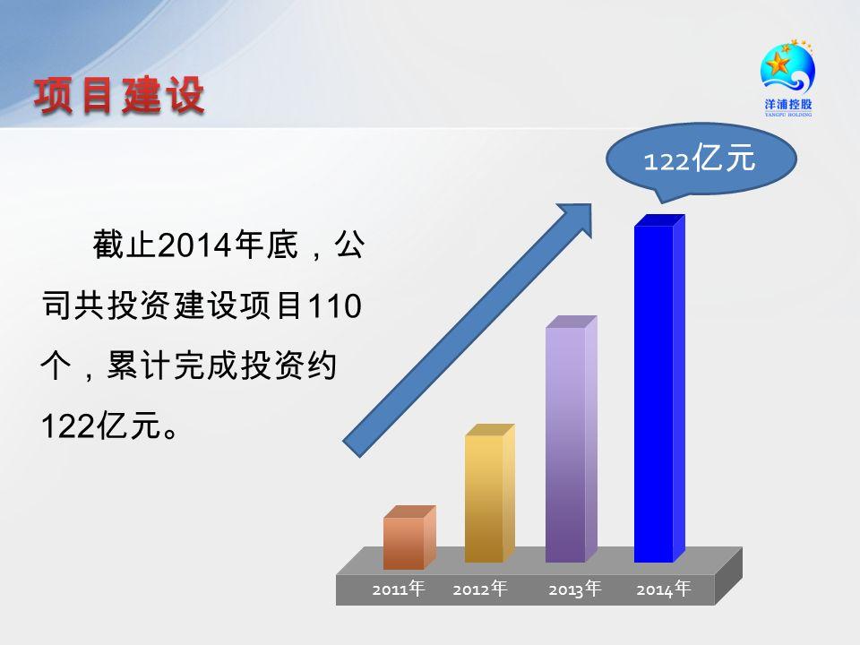 截止 2014 年底,公 司共投资建设项目 110 个,累计完成投资约 122 亿元。 2011 年 2012 年 2013 年 2014 年 122 亿元