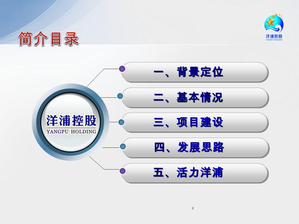 一、背景定位 三、项目建设 四、发展思路 五、活力洋浦 2 二、基本情况
