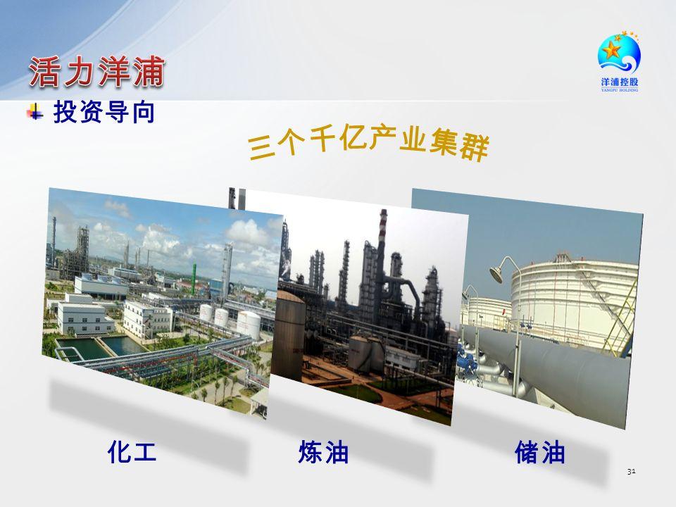 31 投资导向 化工储油炼油