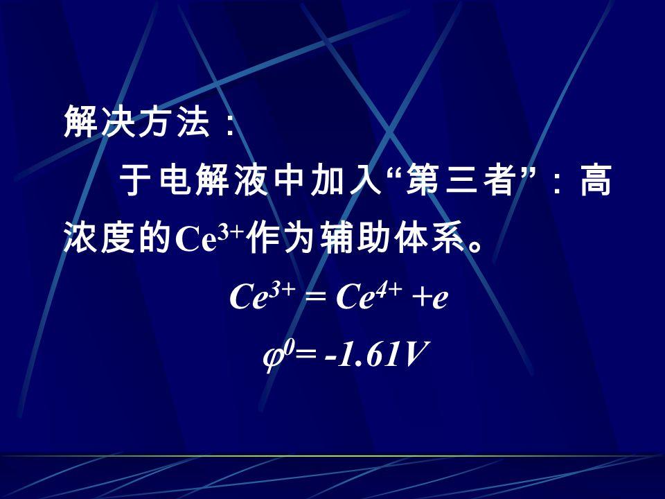 解决方法: 于电解液中加入 第三者 :高 浓度的 Ce 3+ 作为辅助体系。 Ce 3+ = Ce 4+ +e  0 = -1.61V