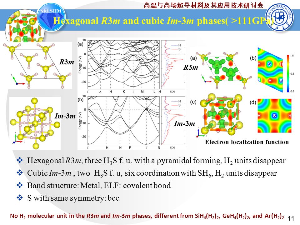 11 高温与高场超导材料及其应用技术研讨会 Hexagonal R3m and cubic Im-3m phases( >111GPa)  Hexagonal R3m, three H 3 S f.