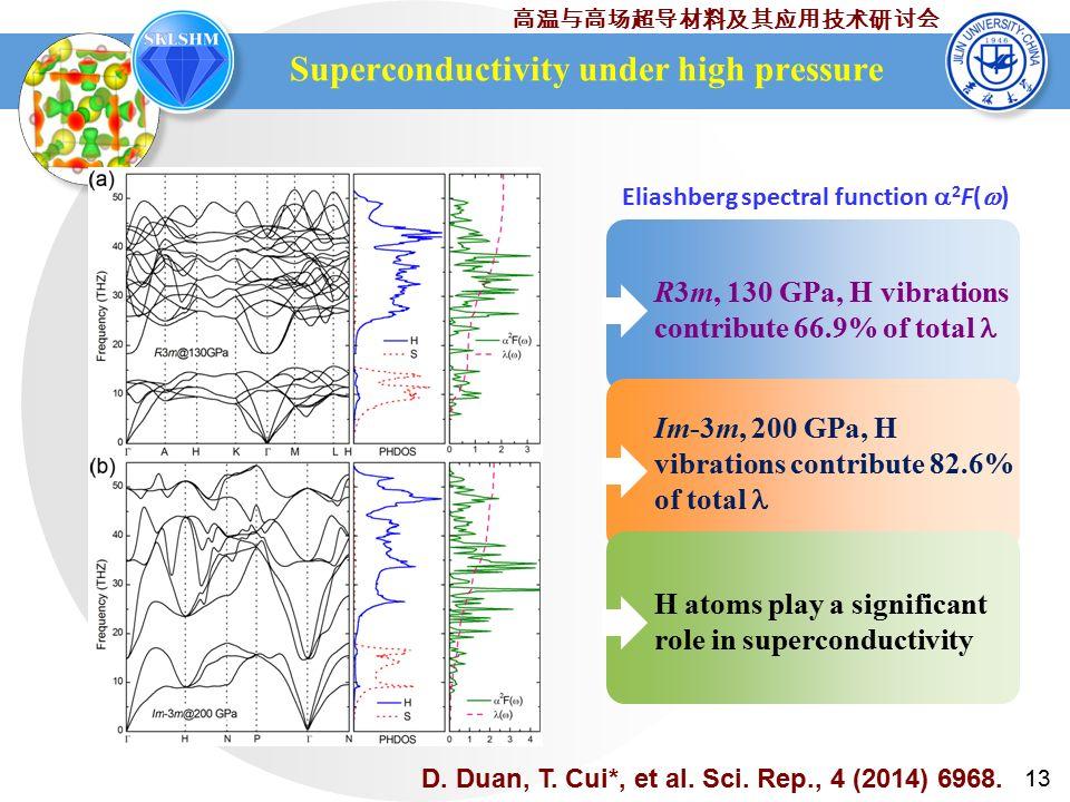 13 高温与高场超导材料及其应用技术研讨会 Superconductivity under high pressure R3m, 130 GPa, H vibrations contribute 66.9% of total H atoms play a significant role in superconductivity Im-3m, 200 GPa, H vibrations contribute 82.6% of total D.