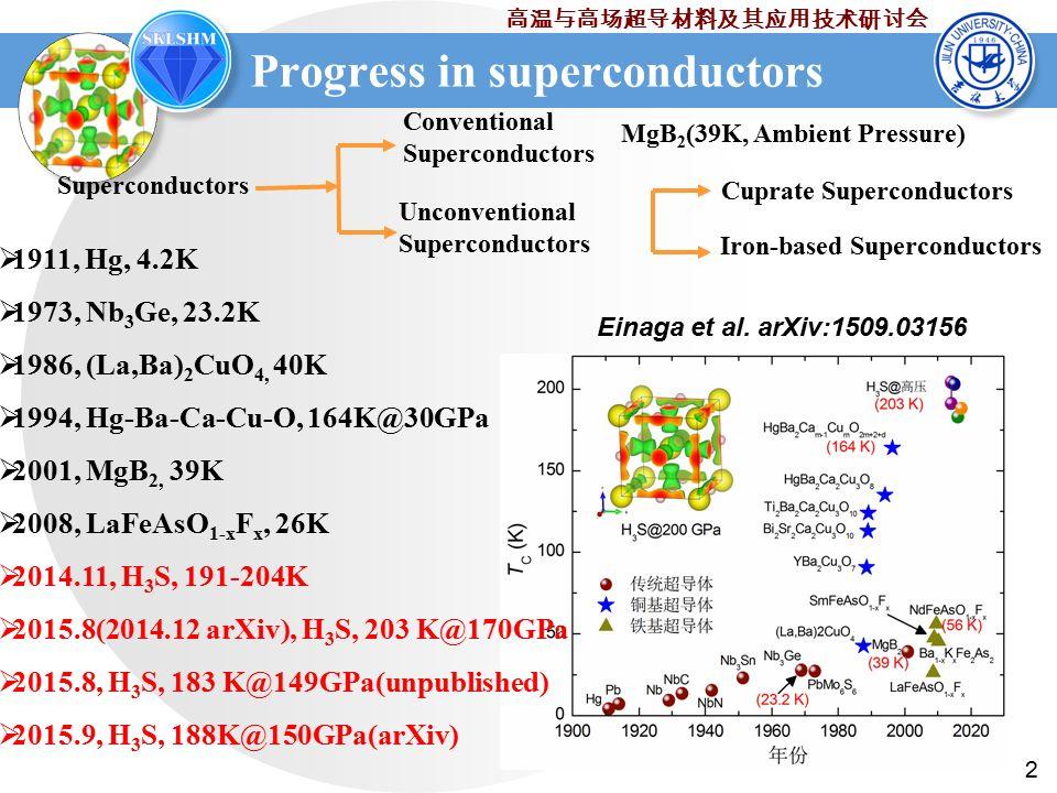 2 高温与高场超导材料及其应用技术研讨会 Progress in superconductors Einaga et al.