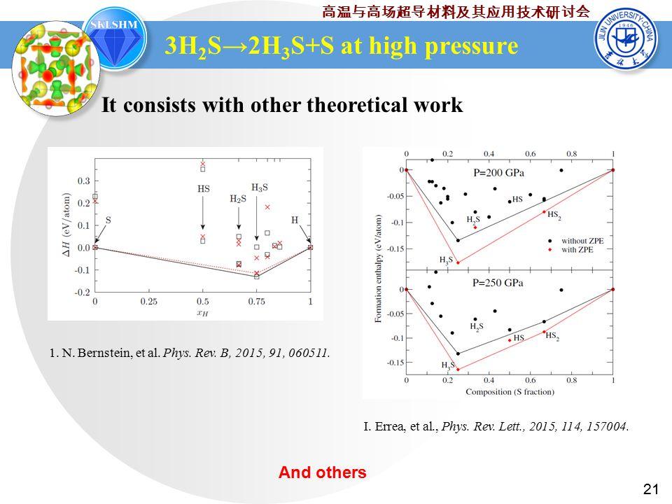 21 高温与高场超导材料及其应用技术研讨会 3H 2 S→2H 3 S+S at high pressure 1.