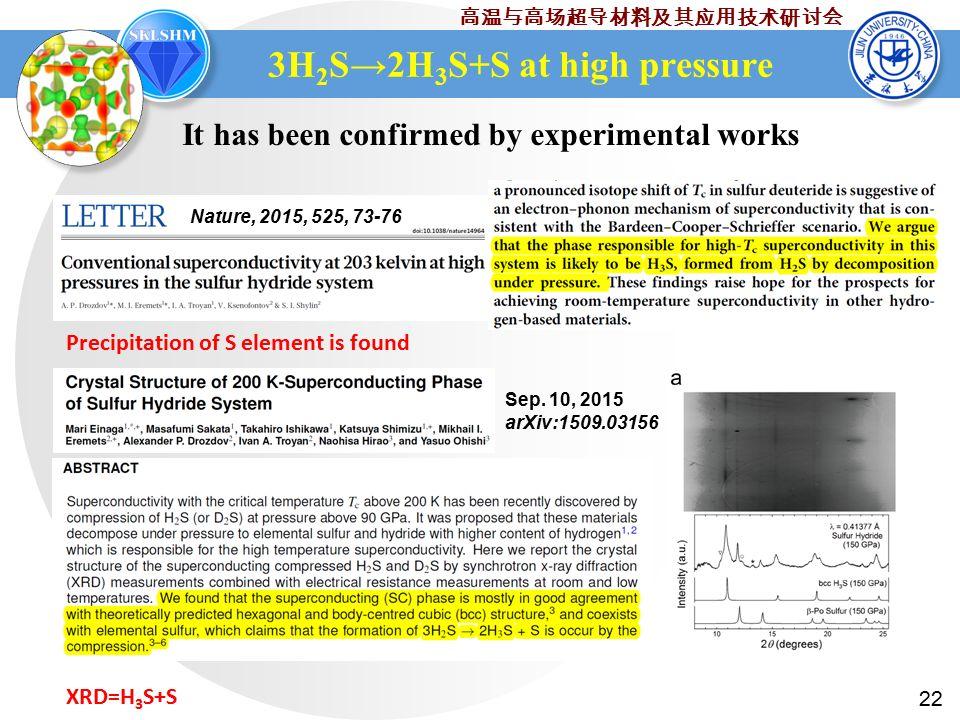 22 高温与高场超导材料及其应用技术研讨会 3H 2 S→2H 3 S+S at high pressure Nature, 2015, 525, 73-76 Sep.