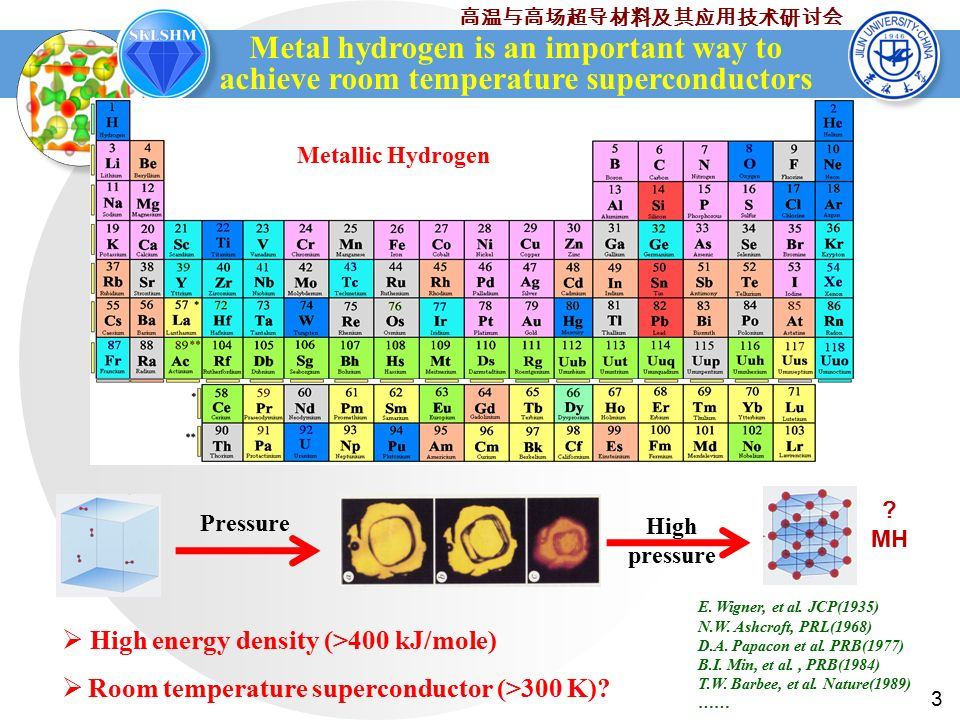 3 高温与高场超导材料及其应用技术研讨会 Metal hydrogen is an important way to achieve room temperature superconductors Pressure ? MH  High energy density (>400 kJ/mole)  Room temperature superconductor (>300 K).