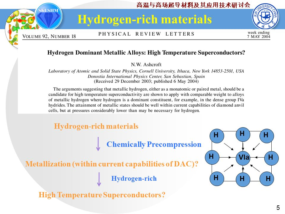 5 高温与高场超导材料及其应用技术研讨会 Hydrogen-rich materials High Temperature Superconductors.