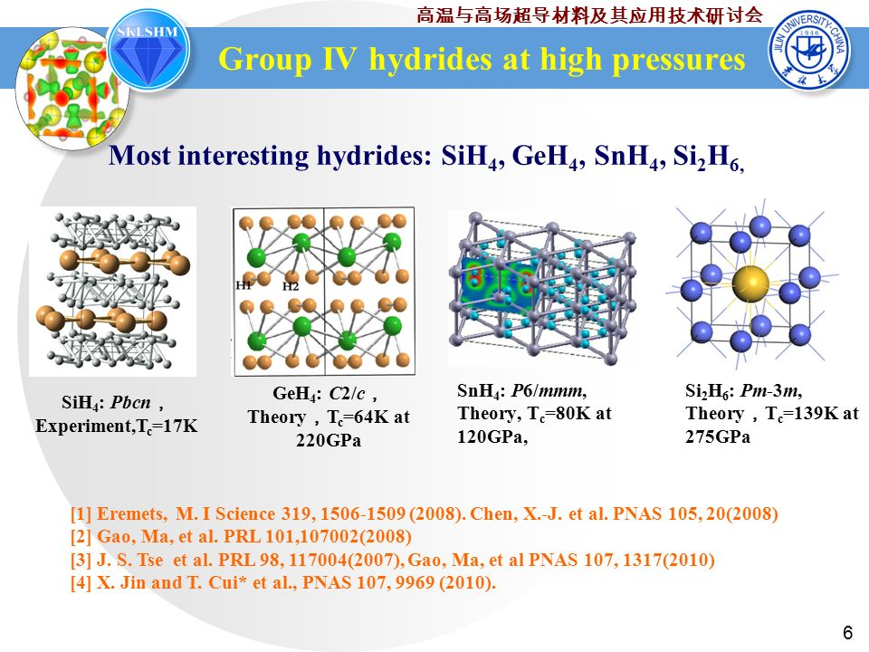6 高温与高场超导材料及其应用技术研讨会 Group IV hydrides at high pressures Most interesting hydrides: SiH 4, GeH 4, SnH 4, Si 2 H 6, SiH 4 : Pbcn , Experiment,T c =17K GeH 4 : C2/c , Theory , T c =64K at 220GPa SnH 4 : P6/mmm, Theory, T c =80K at 120GPa, Si 2 H 6 : Pm-3m, Theory , T c =139K at 275GPa [1] Eremets, M.