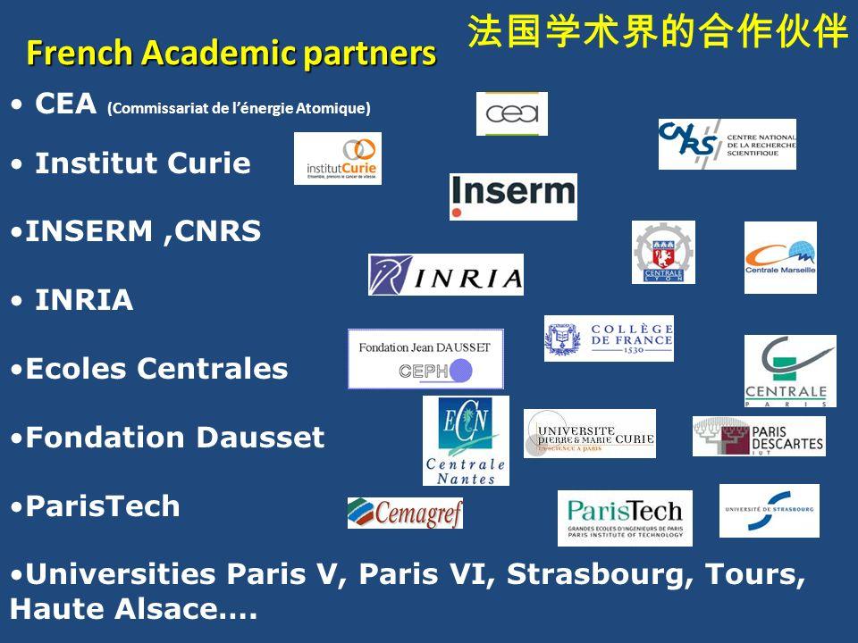 法国学术界的合作伙伴 French Academic partners CEA (Commissariat de l'énergie Atomique) Institut Curie INSERM,CNRS INRIA Ecoles Centrales Fondation Dausset ParisTech Universities Paris V, Paris VI, Strasbourg, Tours, Haute Alsace….
