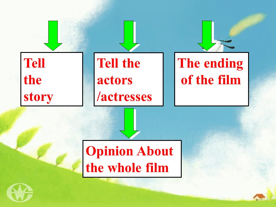 Tell the story Tell the actors /actresses The ending of the film Opinion About the whole film