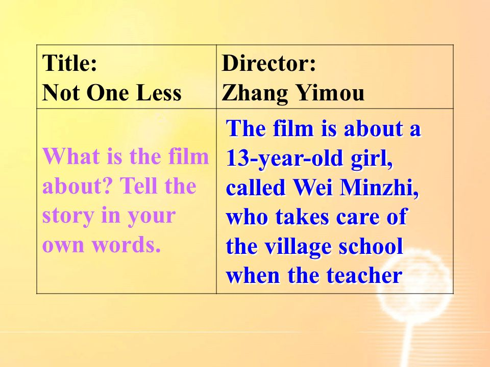 Title: Not One Less Director: Zhang Yimou What is the film about.