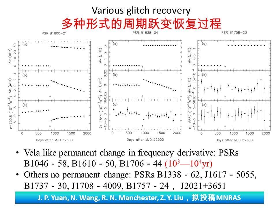 Various glitch recovery 多种形式的周期跃变恢复过程 J. P. Yuan, N.