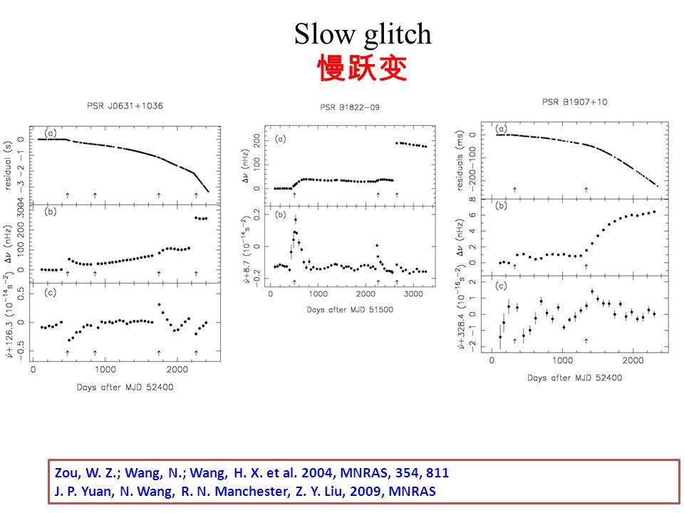 Slow glitch 慢跃变 Zou, W. Z.; Wang, N.; Wang, H. X.