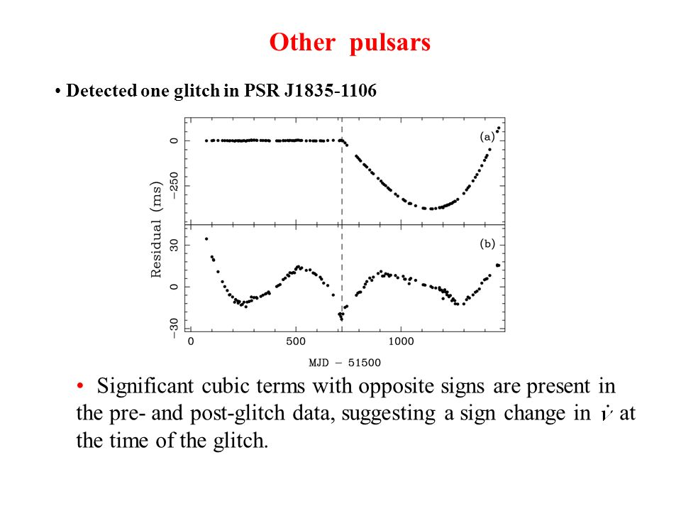 Significant cubic terms with opposite signs are present in the pre- and post-glitch data, suggesting a sign change in at the time of the glitch.