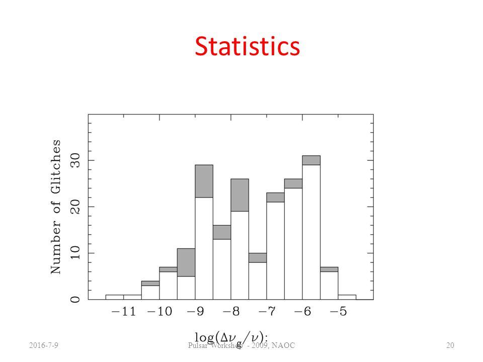 2016-7-9Pulsar Workshop - 2009, NAOC20 Statistics