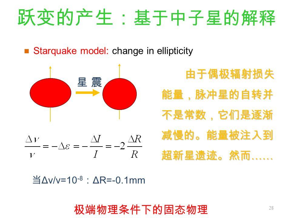 极端物理条件下的固态物理 当 Δν/ν=10 -8 : ΔR=-0.1mm 星 震星 震 由于偶极辐射损失 能量,脉冲星的自转并 不是常数,它们是逐渐 减慢的。能量被注入到 超新星遗迹。然而 …… 28 跃变的产生: 基于中子星的解释 Starquake model: change in ellipticity