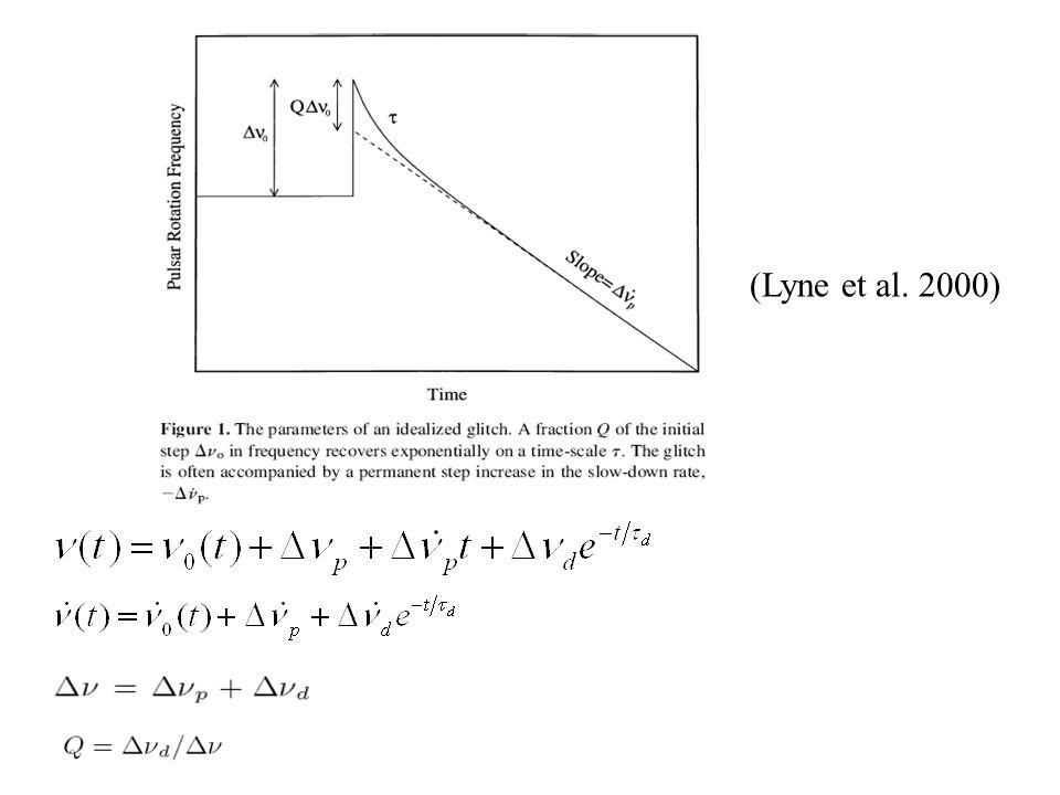 (Lyne et al. 2000)