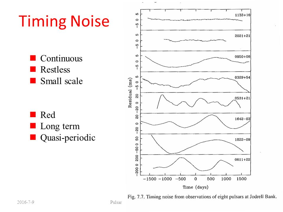 2016-7-9Pulsar Workshop - 2009, NAOC30 Timing Noise Continuous Restless Small scale Red Long term Quasi-periodic