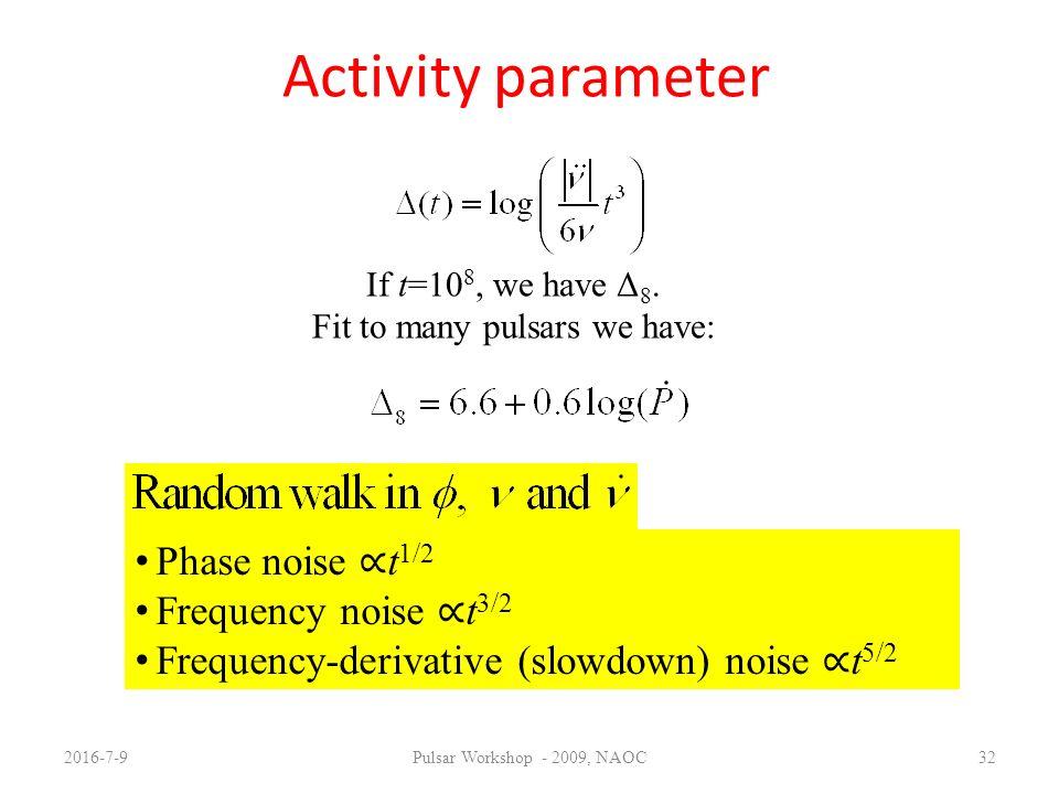 Activity parameter 2016-7-9Pulsar Workshop - 2009, NAOC32 If t=10 8, we have Δ 8.