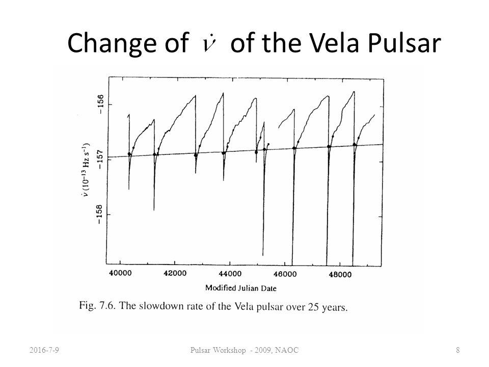 2016-7-9Pulsar Workshop - 2009, NAOC8 Change of of the Vela Pulsar
