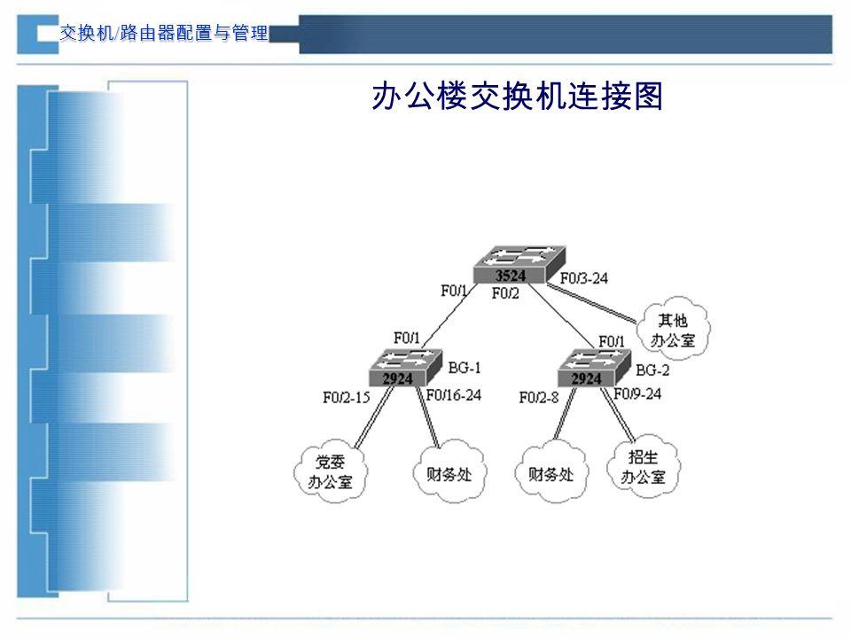 交换机 / 路由器配置与管理 办公楼交换机连接图