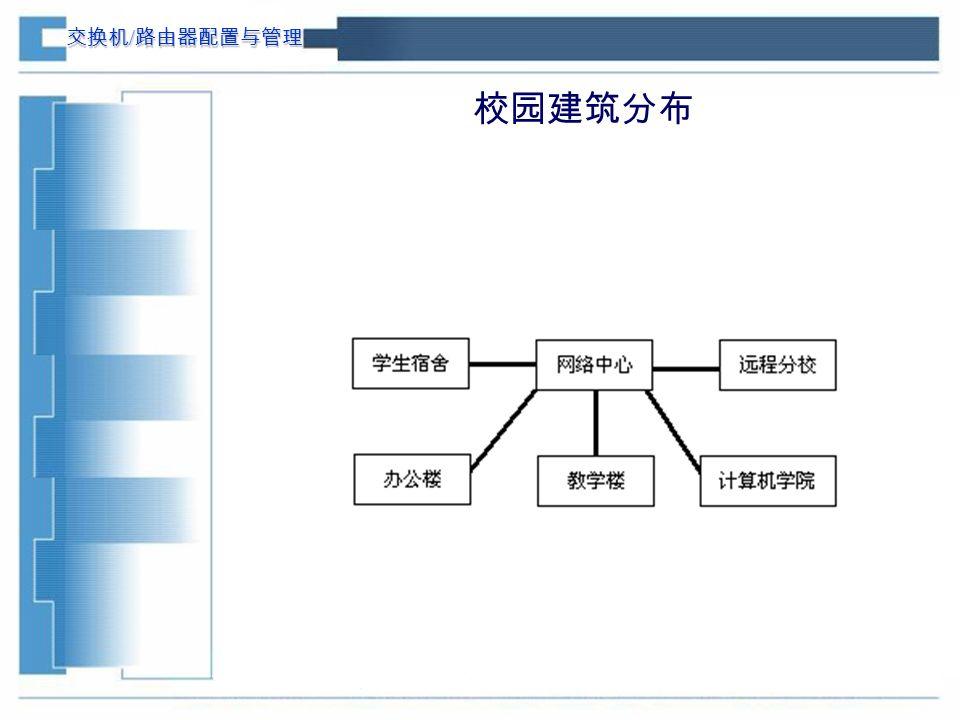 交换机 / 路由器配置与管理 校园建筑分布
